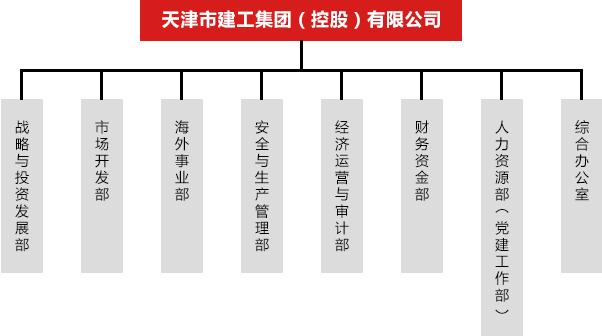 02集团概述-02组织架构-pc修改.png