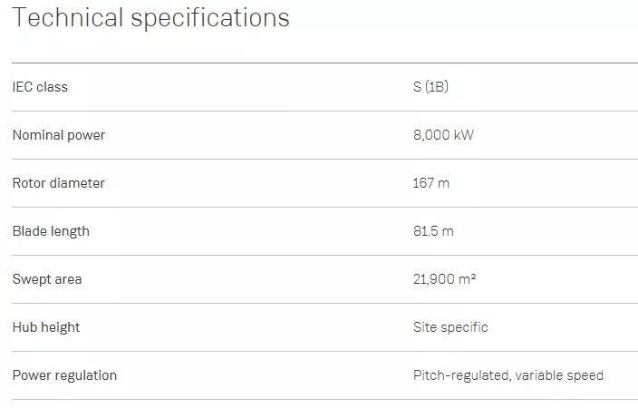 西門子歌美颯新型8兆瓦海上風機獲型式認證,開始商業化.jpg