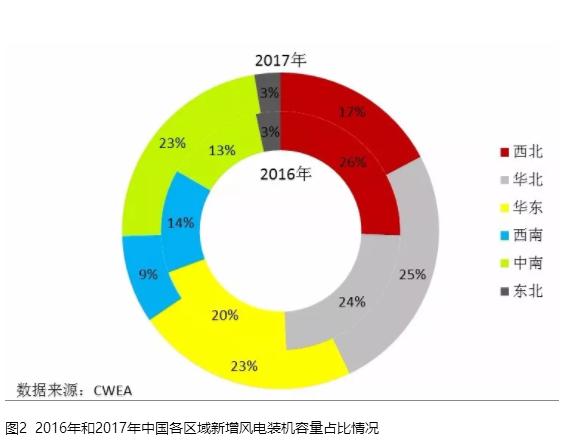 2017装机简报图2.png