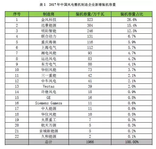 2017装机简报图6.png