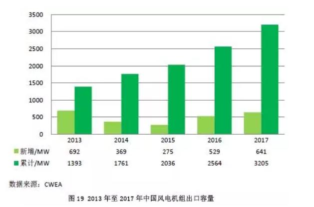 2017装机简报图21.png