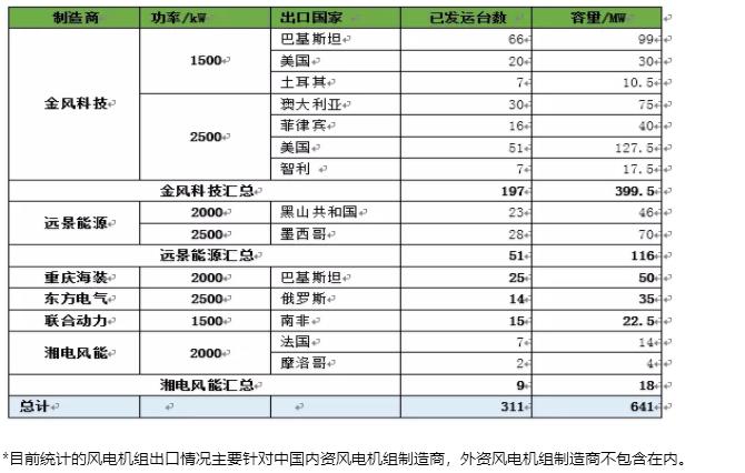 2017装机简报图22.png